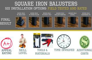 House of Forgings-Baluster Install Options 1-6-Web Banner