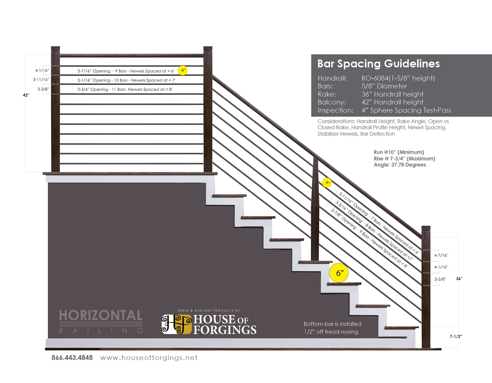 Affordable Horizontal Railing Now Available